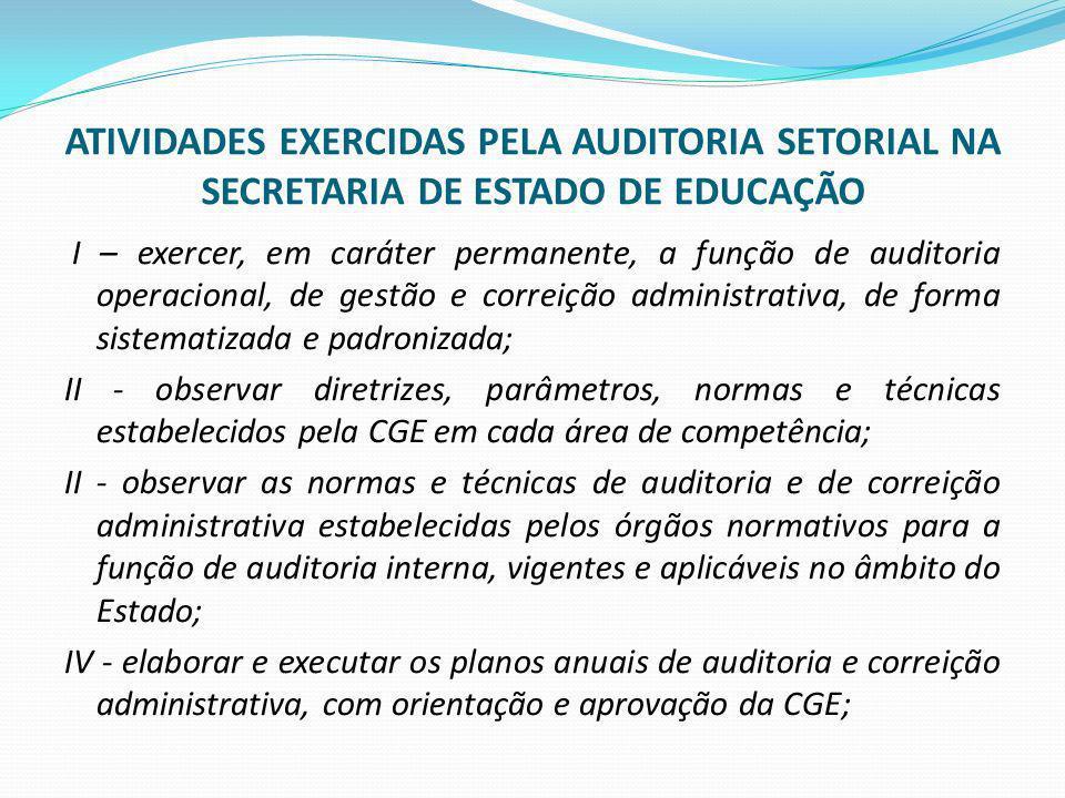 ATIVIDADES EXERCIDAS PELA AUDITORIA SETORIAL NA SECRETARIA DE ESTADO DE EDUCAÇÃO I – exercer, em caráter permanente, a função de auditoria operacional