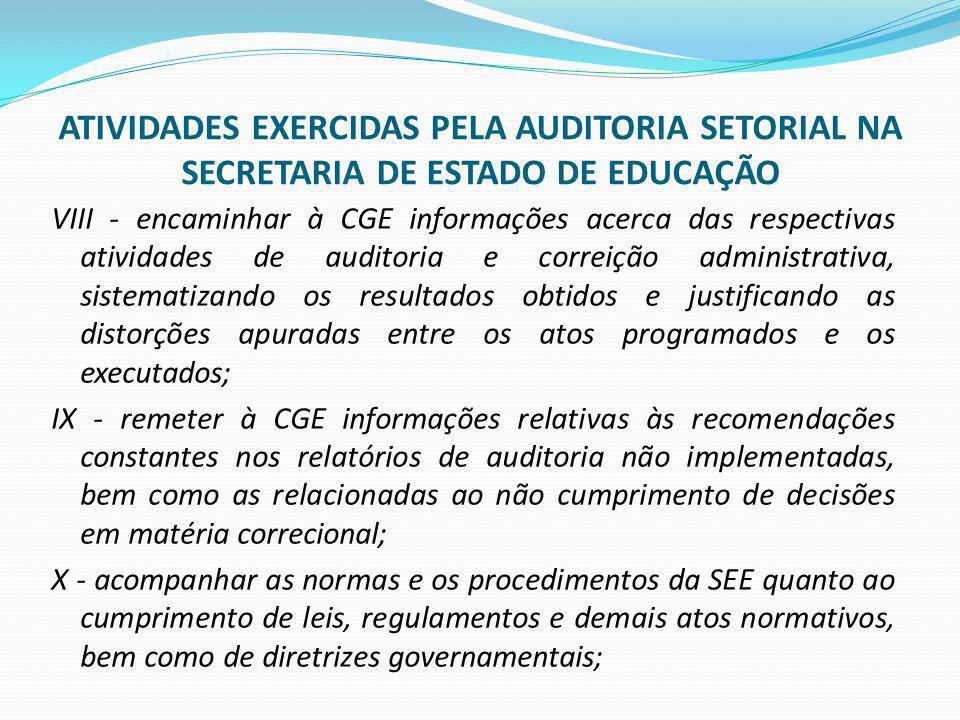 ATIVIDADES EXERCIDAS PELA AUDITORIA SETORIAL NA SECRETARIA DE ESTADO DE EDUCAÇÃO VIII - encaminhar à CGE informações acerca das respectivas atividades