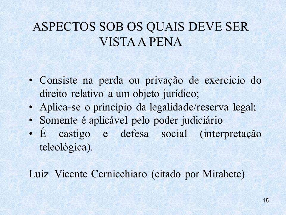 15 Consiste na perda ou privação de exercício do direito relativo a um objeto jurídico; Aplica-se o princípio da legalidade/reserva legal; Somente é a