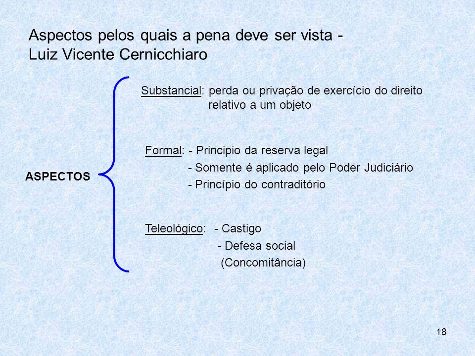 18 Aspectos pelos quais a pena deve ser vista - Luiz Vicente Cernicchiaro ASPECTOS Substancial: perda ou privação de exercício do direito relativo a u