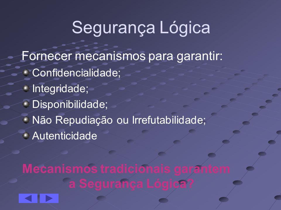 Segurança Lógica Fornecer mecanismos para garantir: Confidencialidade; Integridade; Disponibilidade; Não Repudiação ou Irrefutabilidade; Autenticidade