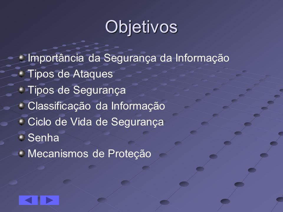 Objetivos Auditoria Incidente de Segurança Criptografia Utilização consciente da Internet e seus serviços Gerenciamento de Riscos Tendências