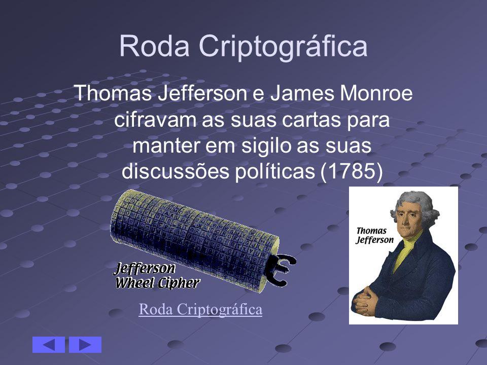 Roda Criptográfica Thomas Jefferson e James Monroe cifravam as suas cartas para manter em sigilo as suas discussões políticas (1785) Roda Criptográfic