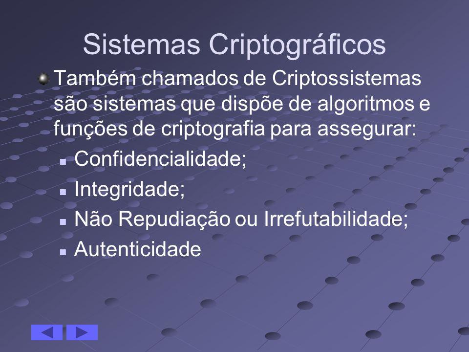 Sistemas Criptográficos Também chamados de Criptossistemas são sistemas que dispõe de algoritmos e funções de criptografia para assegurar: Confidencia