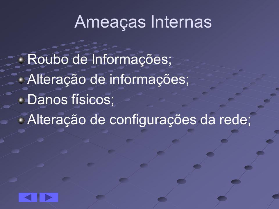 Ameaças Internas Roubo de Informações; Alteração de informações; Danos físicos; Alteração de configurações da rede;