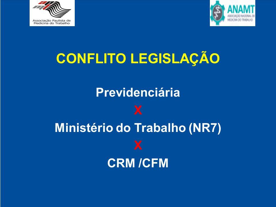 CONFLITO LEGISLAÇÃO Previdenciária X Ministério do Trabalho (NR7) X CRM /CFM