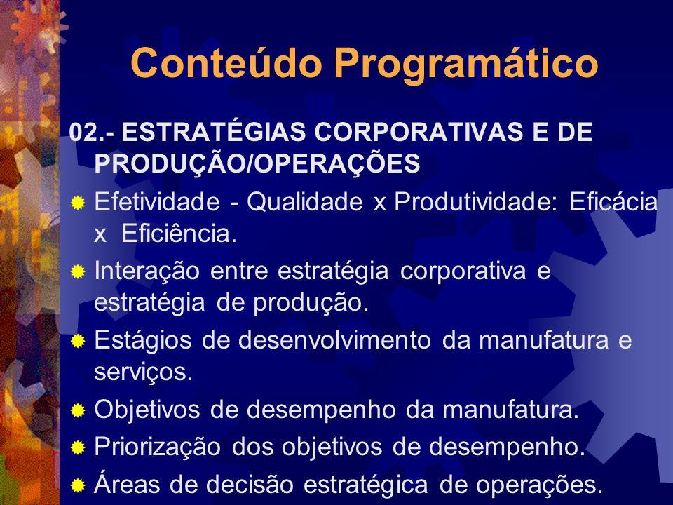 Conteúdo Programático 02.- ESTRATÉGIAS CORPORATIVAS E DE PRODUÇÃO/OPERAÇÕES Efetividade - Qualidade x Produtividade: Eficácia x Eficiência. Interação