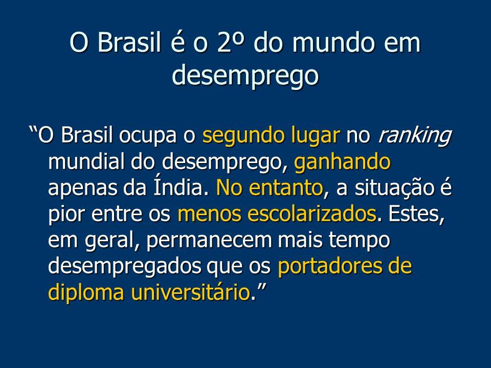 O Brasil é o 2º do mundo em desemprego O Brasil ocupa o segundo lugar no ranking mundial do desemprego, ganhando apenas da Índia. No entanto, a situaç