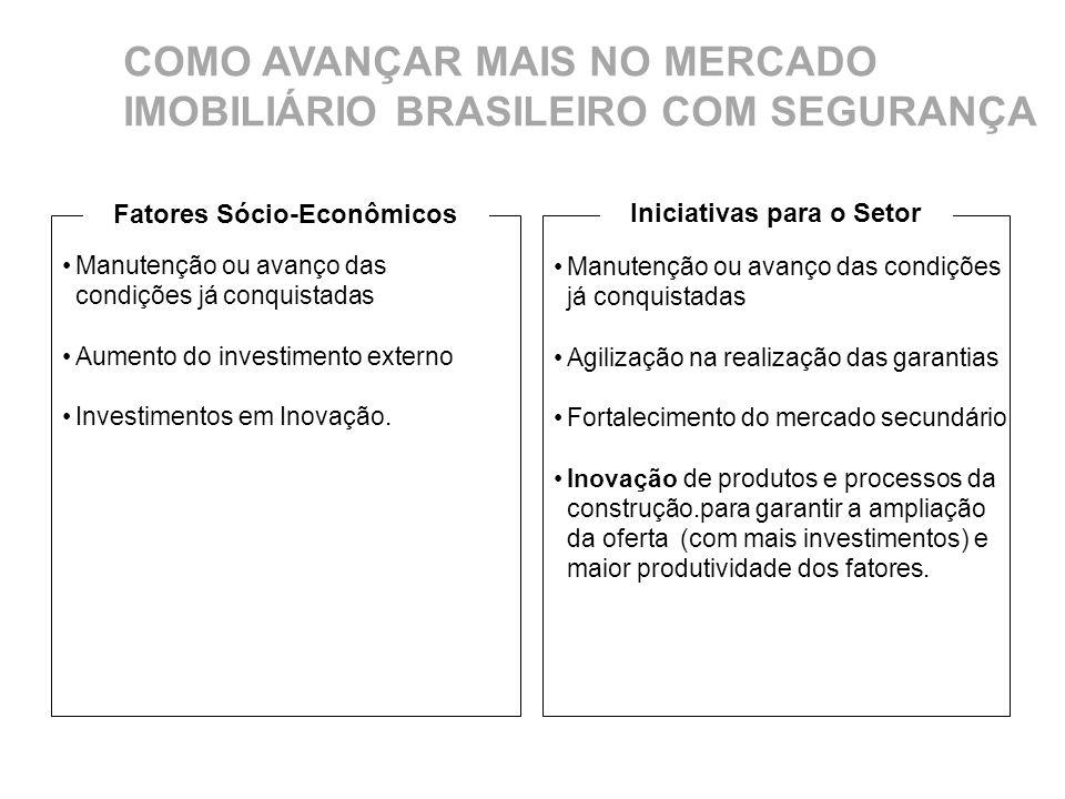 Fatores Sócio-Econômicos Iniciativas para o Setor Manutenção ou avanço das condições já conquistadas Agilização na realização das garantias Fortalecimento do mercado secundário Inovação de produtos e processos da construção.para garantir a ampliação da oferta (com mais investimentos) e maior produtividade dos fatores.