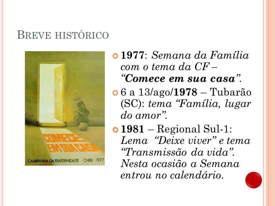 B REVE HISTÓRICO 3 Comece em sua casa 1977 : Semana da Família com o tema da CF – Comece em sua casa. 1978 6 a 13/ago/ 1978 – Tubarão (SC): tema Famíl