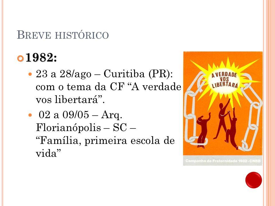 B REVE HISTÓRICO 1982 1982 : 03 a 10/out – Valença (RJ): com o tema: Educação, força libertadora e o lema Família, escola do povo 04 a 10/out – Regional Sul-1: com o mesmo tema.