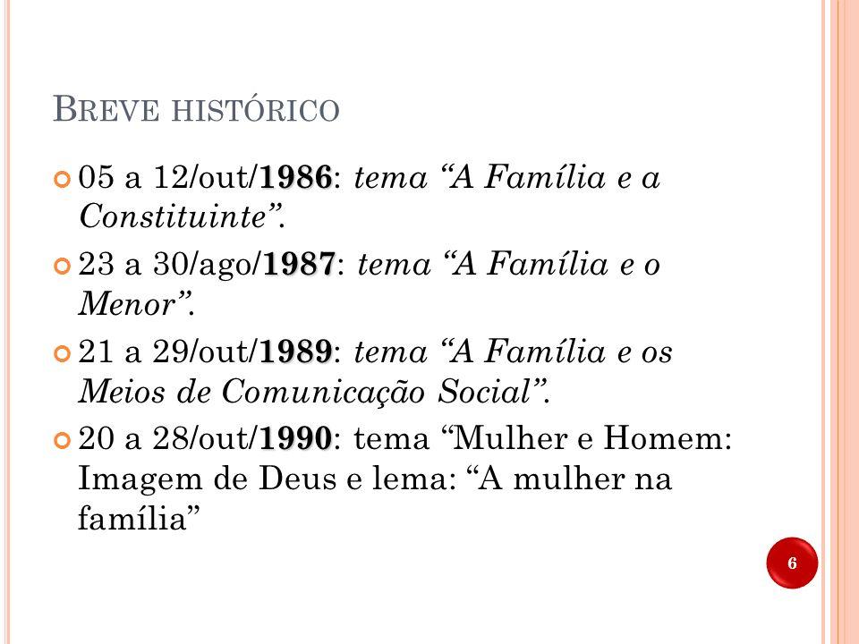 B REVE HISTÓRICO 1986 05 a 12/out/ 1986 : tema A Família e a Constituinte. 1987 23 a 30/ago/ 1987 : tema A Família e o Menor. 1989 21 a 29/out/ 1989 :