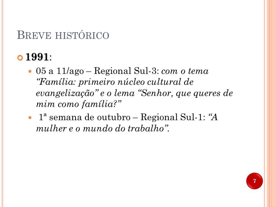 B REVE HISTÓRICO 1992: Regional Sul-3: aconteceu de 03 a 09/ago Arquidiocese de Teresina (PI): aconteceu de 17 a 24/out com o tema Família, vive a tua missão.