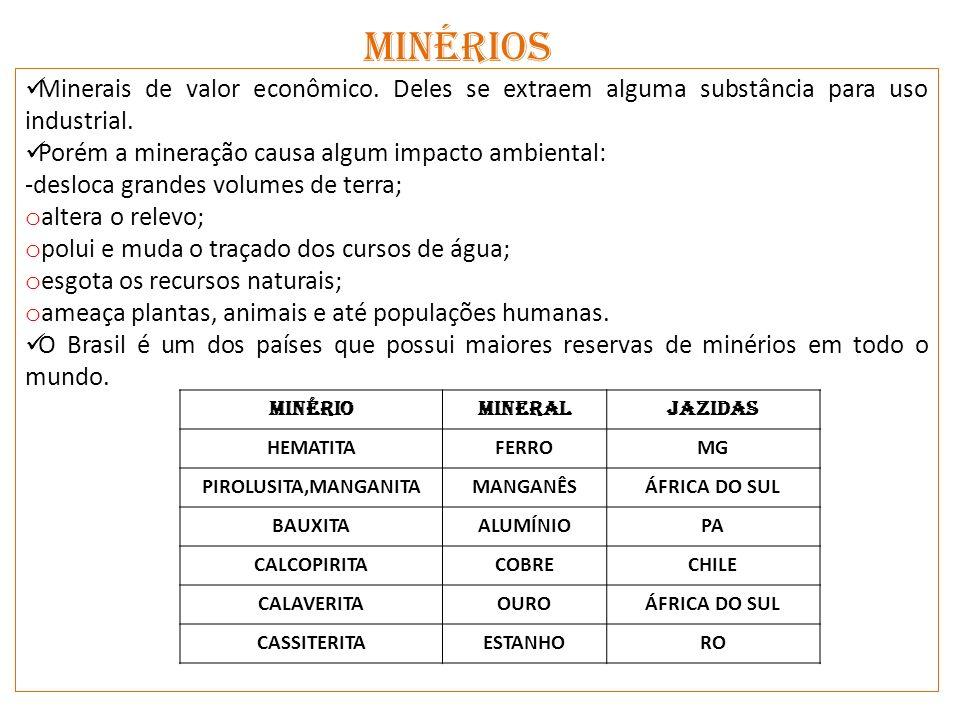 MINÉRIOS Minerais de valor econômico. Deles se extraem alguma substância para uso industrial. Porém a mineração causa algum impacto ambiental: -desloc