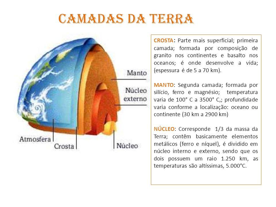 CAMADAS DA TERRA CROSTA : Parte mais superficial; primeira camada; formada por composição de granito nos continentes e basalto nos oceanos; é onde des