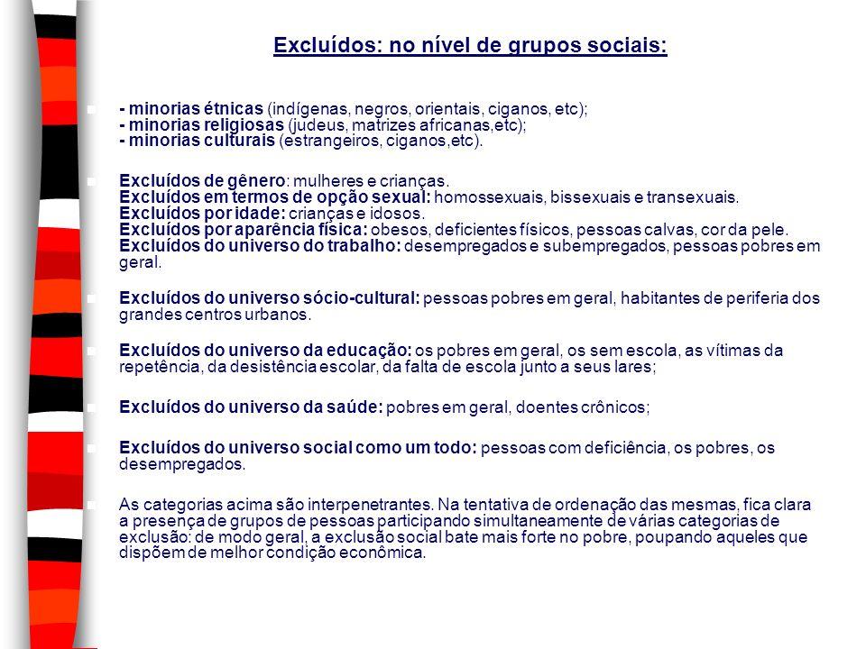 Mapa da vulnerabilidade social ÍNDICE PAULISTA DE VULNERABILIDADE SOCIAL – IPVS O Índice Paulista de Vulnerabilidade Social - IPVS, criado pela Fundação Sistema Estadual de Análise de Dados – SEADE, permite ao gestor do setor público e à sociedade uma visão detalhada das condições de vida do município, com a identificação e localização espacial das áreas que abrigam os segmentos populacionais mais vulneráveis à pobreza.