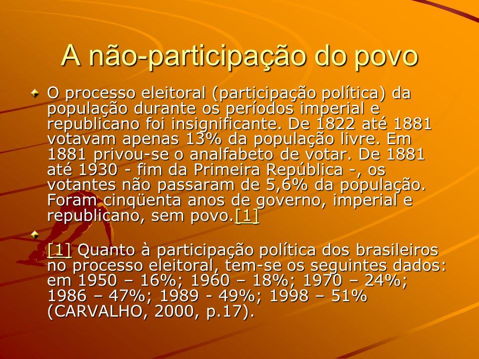 A não-participação do povo O processo eleitoral (participação política) da população durante os períodos imperial e republicano foi insignificante. De