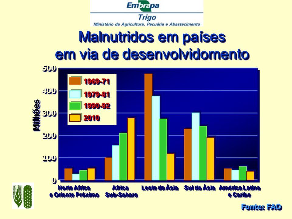 Tendências em incremento de rendimento de trigo por mega-ambiente, ESWYT, 1979-99 Mega-ambienteMega-ambiente Taxa increm. (%) Increm. (kg/ano) ME1 Irr