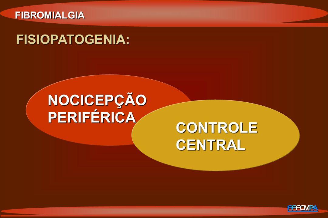 FIBROMIALGIA FISIOPATOGENIA: NOCICEPÇÃOPERIFÉRICA CONTROLECENTRAL