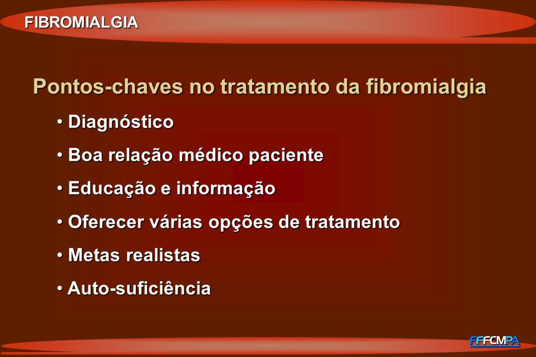 FIBROMIALGIA Pontos-chaves no tratamento da fibromialgia Diagnóstico Diagnóstico Boa relação médico paciente Boa relação médico paciente Educação e in