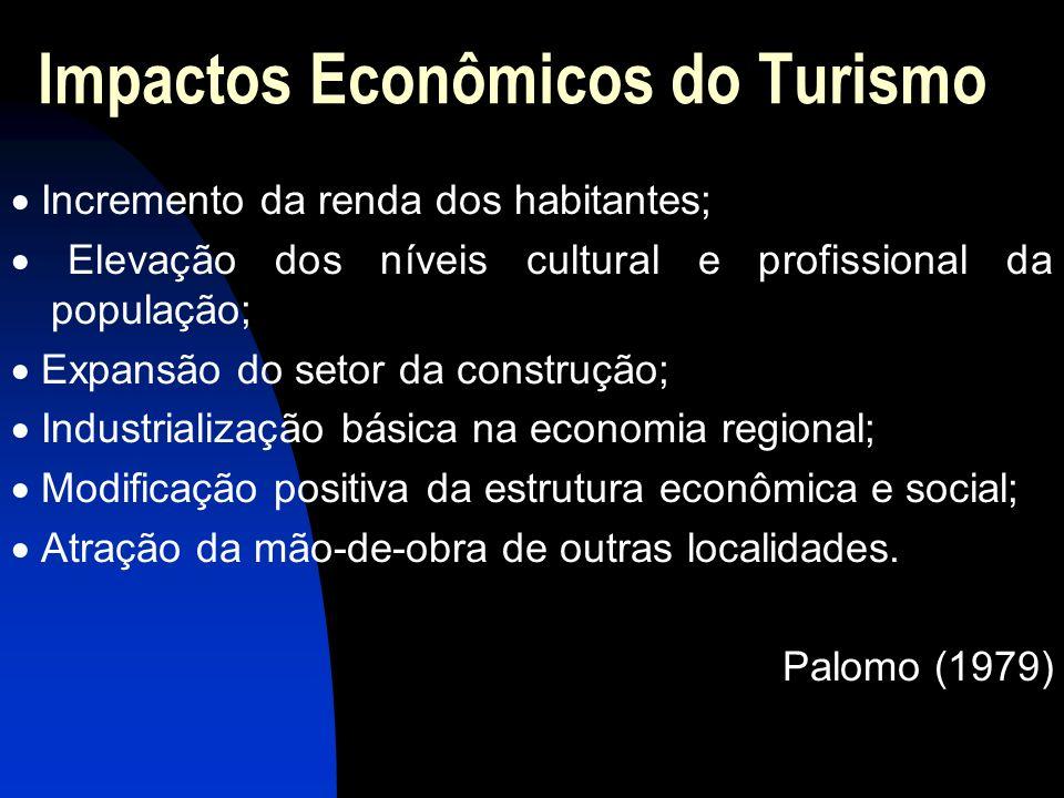 Impactos Econômicos do Turismo Incremento da renda dos habitantes; Elevação dos níveis cultural e profissional da população; Expansão do setor da cons