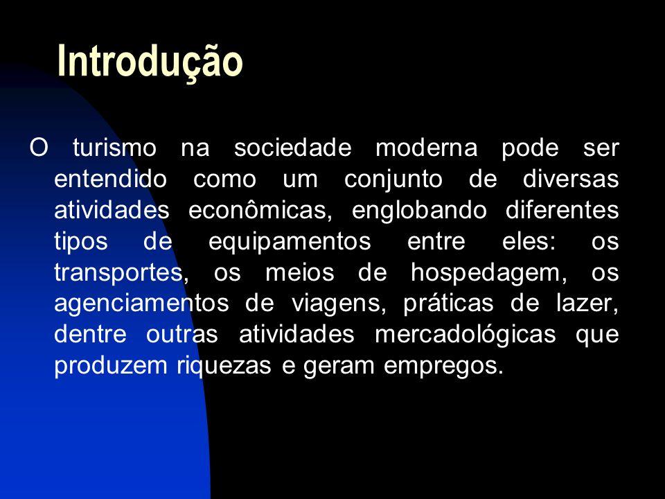 Temas Abordados História do Turismo Definições de Turismo Turismos de Negócios Economia do Turismo O Mercado O Mercado Turístico Impactos Econômicos do Turismo Ibitinga e o Turismo