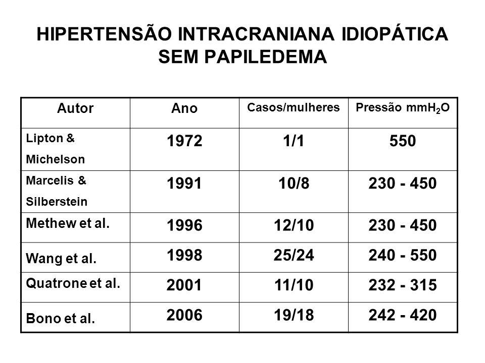 HIPERTENSÃO INTRACRANIANA IDIOPÁTICA SEM PAPILEDEMA AutorAno Casos/mulheresPressão mmH 2 O Lipton & Michelson 19721/1550 Marcelis & Silberstein 199110