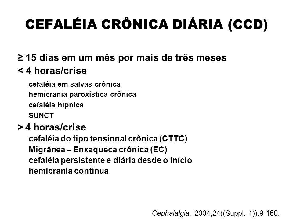 CEFALÉIA CRÔNICA DIÁRIA (CCD) prevalência de 4% a 5% na população No brasil 6,9% incidência anual de 3% remissão de 50%/ano predomínio no sexo feminino baixa escolaridade e condição econômica EC x CTTC representa 70% dos casos em centros especializados de cefaléia enxaqueca crônica 80% casos de CCD