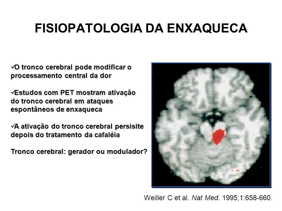 FISIOPATOLOGIA DA ENXAQUECA O tronco cerebral pode modificar o processamento central da dor O tronco cerebral pode modificar o processamento central d