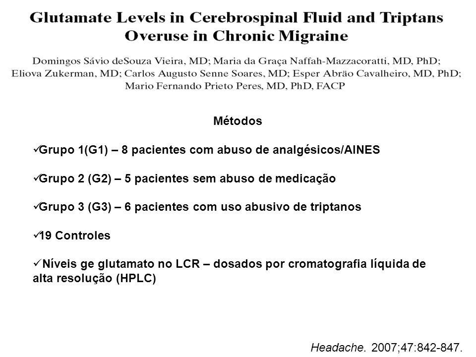 Métodos Grupo 1(G1) – 8 pacientes com abuso de analgésicos/AINES Grupo 2 (G2) – 5 pacientes sem abuso de medicação Grupo 3 (G3) – 6 pacientes com uso