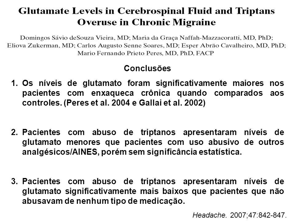 Conclusões 1.Os níveis de glutamato foram significativamente maiores nos pacientes com enxaqueca crônica quando comparados aos controles. (Peres et al