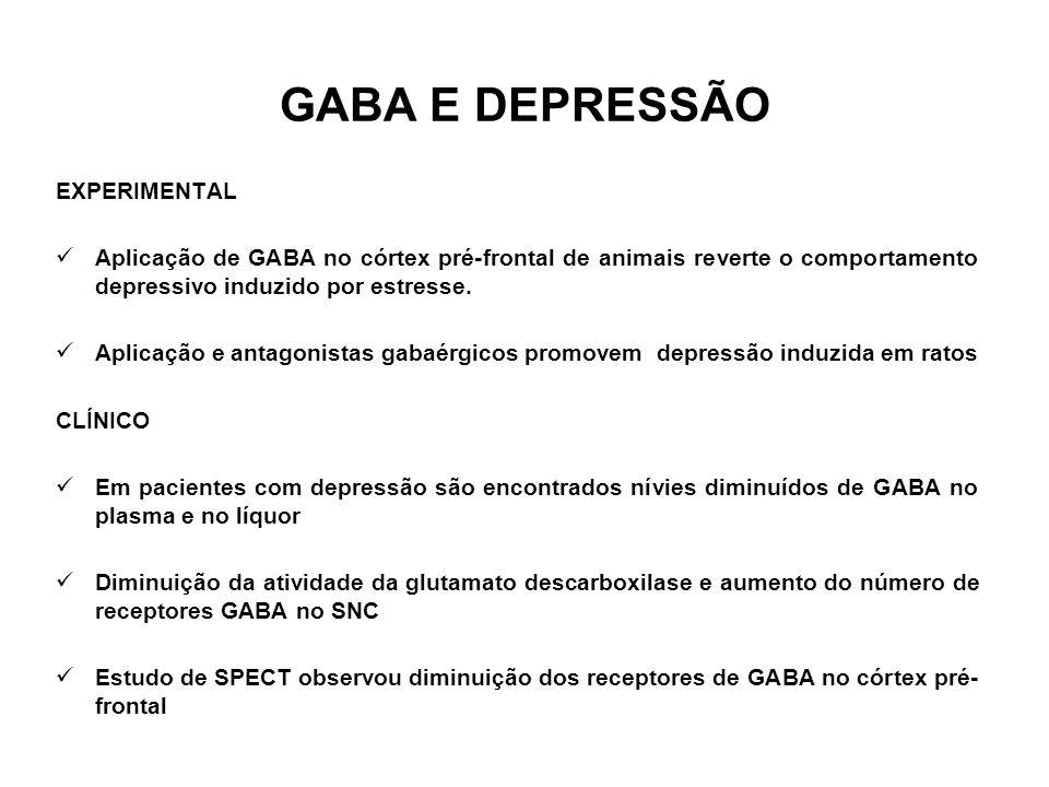 GABA E DEPRESSÃO EXPERIMENTAL Aplicação de GABA no córtex pré-frontal de animais reverte o comportamento depressivo induzido por estresse. Aplicação e