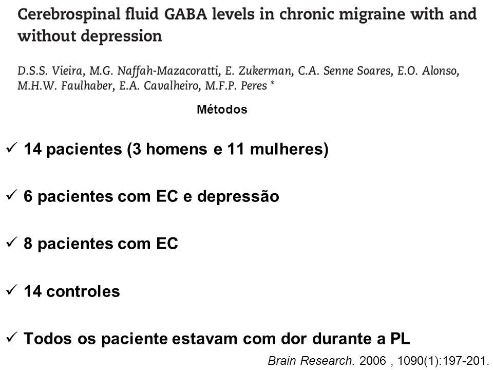Métodos 14 pacientes (3 homens e 11 mulheres) 6 pacientes com EC e depressão 8 pacientes com EC 14 controles Todos os paciente estavam com dor durante