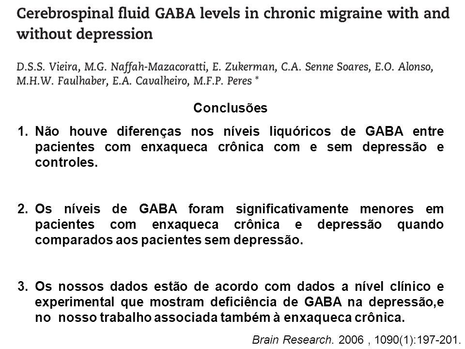 Conclusões 1.Não houve diferenças nos níveis liquóricos de GABA entre pacientes com enxaqueca crônica com e sem depressão e controles. 2.Os níveis de