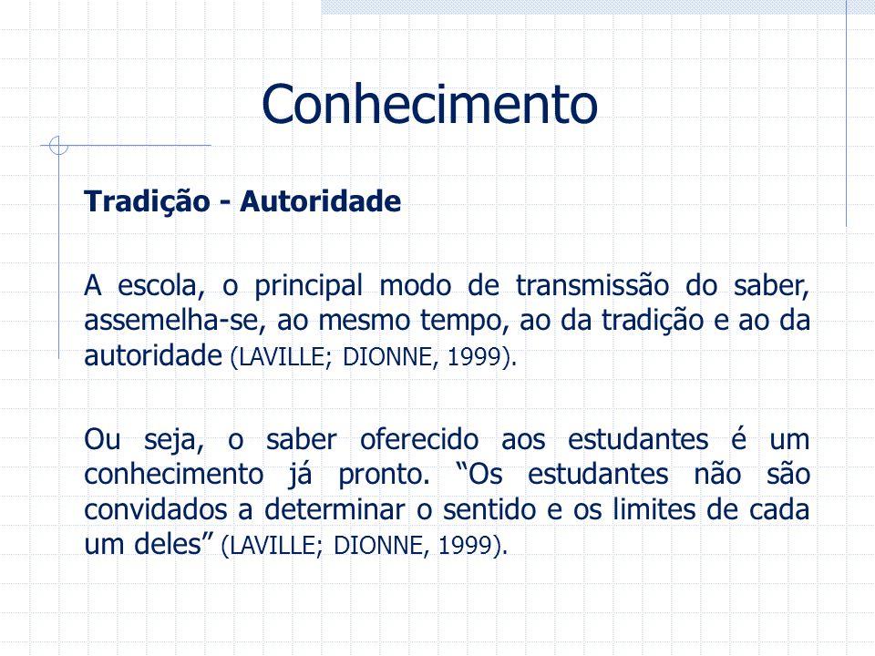 Conhecimento Tradição - Autoridade A escola, o principal modo de transmissão do saber, assemelha-se, ao mesmo tempo, ao da tradição e ao da autoridade