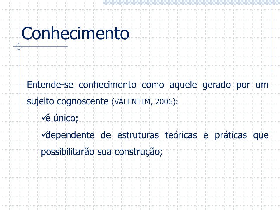 Conhecimento Entende-se conhecimento como aquele gerado por um sujeito cognoscente (VALENTIM, 2006): é único; dependente de estruturas teóricas e prát