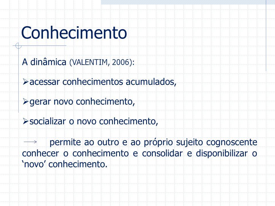 Conhecimento A dinâmica (VALENTIM, 2006): acessar conhecimentos acumulados, gerar novo conhecimento, socializar o novo conhecimento, permite ao outro
