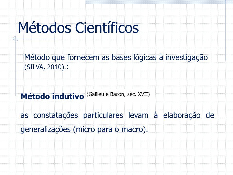 Métodos Científicos Método que fornecem as bases lógicas à investigação (SILVA, 2010). : Método indutivo as constatações particulares levam à elaboraç