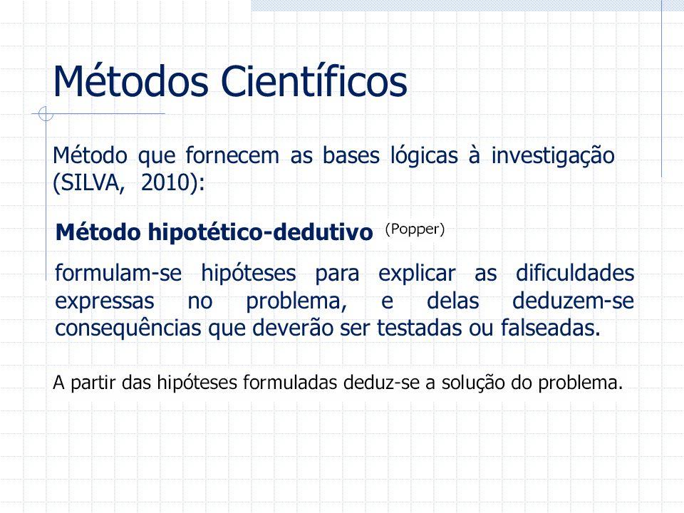 Métodos Científicos Método que fornecem as bases lógicas à investigação (SILVA, 2010): Método hipotético-dedutivo formulam-se hipóteses para explicar