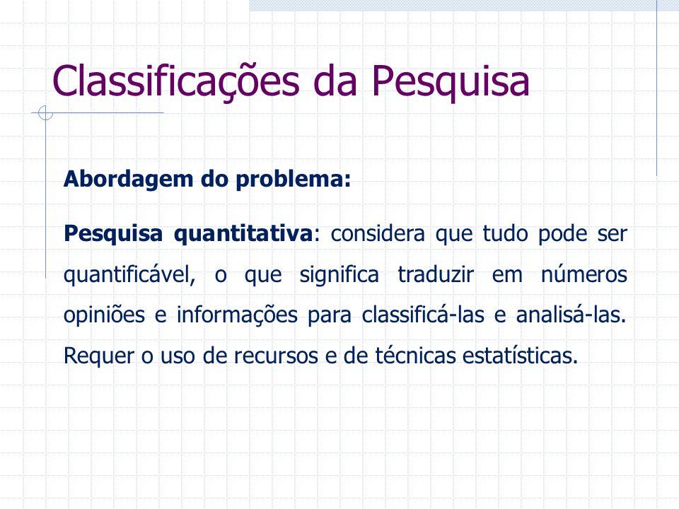Classificações da Pesquisa Abordagem do problema: Pesquisa quantitativa: considera que tudo pode ser quantificável, o que significa traduzir em número