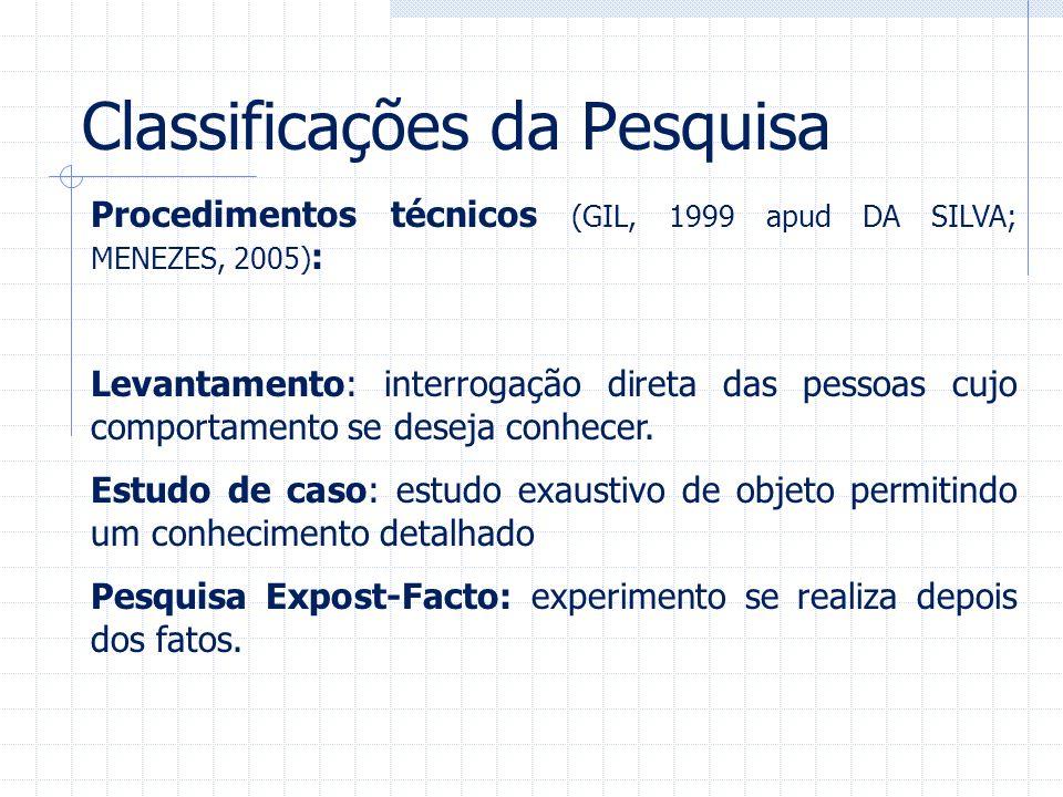 Classificações da Pesquisa Procedimentos técnicos (GIL, 1999 apud DA SILVA; MENEZES, 2005) : Levantamento: interrogação direta das pessoas cujo compor