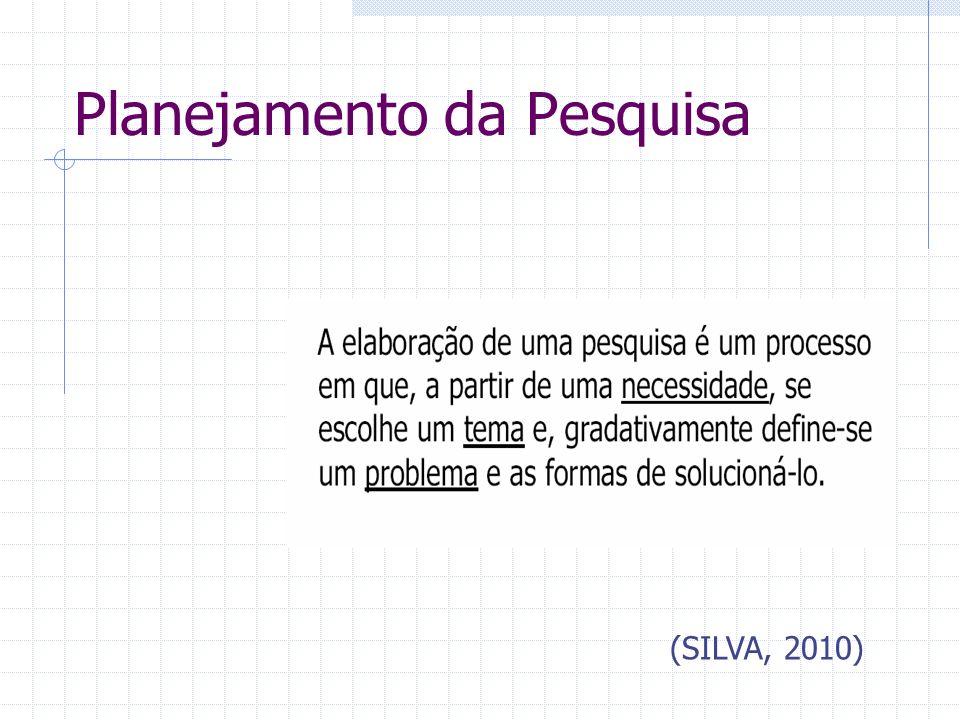 Planejamento da Pesquisa (SILVA, 2010)
