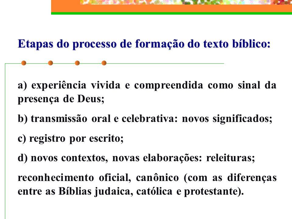 Etapas do processo de formação do texto bíblico: a) experiência vivida e compreendida como sinal da presença de Deus; b) transmissão oral e celebrativ