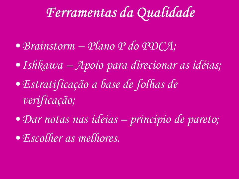 Brainstorm – Plano P do PDCA; Ishkawa – Apoio para direcionar as idéias; Estratificação a base de folhas de verificação; Dar notas nas ideias – princí