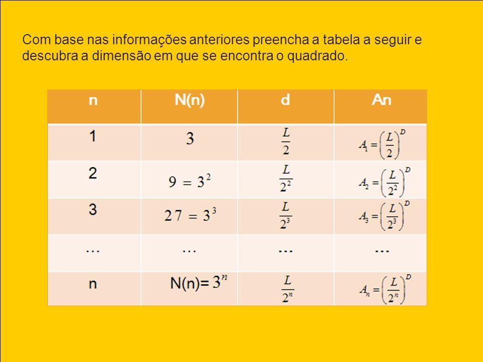 Com base nas informações anteriores preencha a tabela a seguir e descubra a dimensão em que se encontra o quadrado.