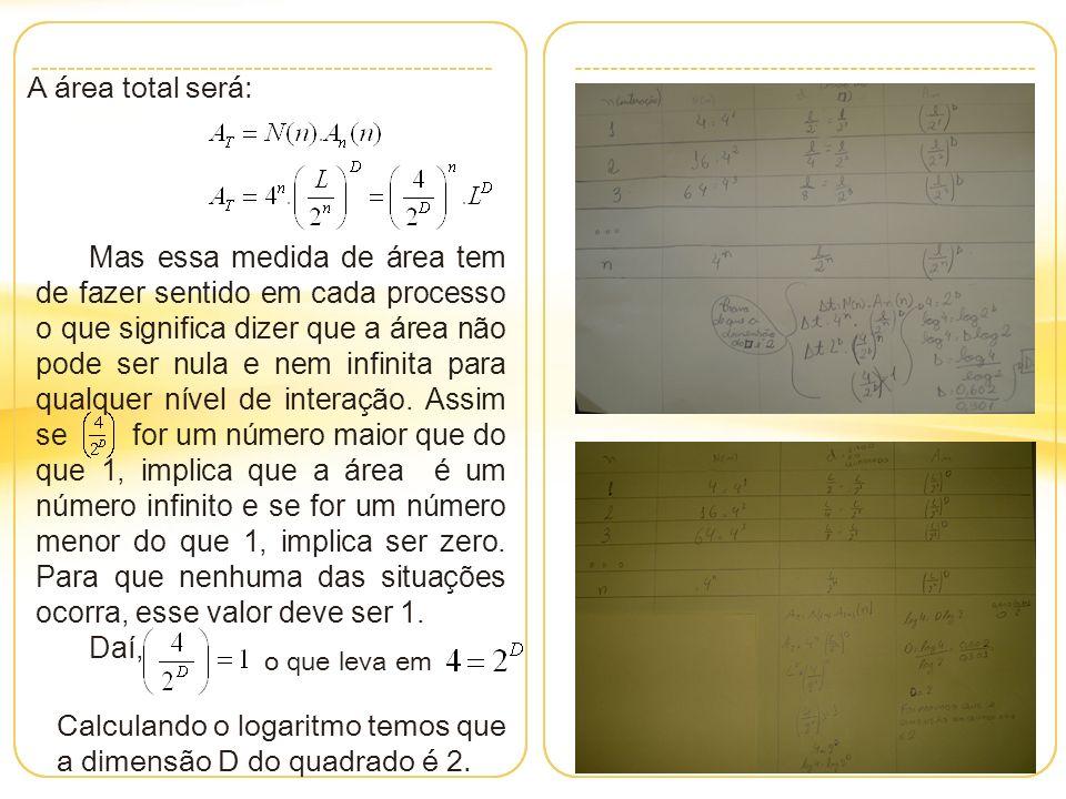 Considerações Durante o desenvolvimento da atividade os alunos não apresentaram dificuldade, a maior foi quanto ao preenchimento da tabela e cálculo da dimensão, pois não se lembravam de como calcular o logaritmo para encontrar a dimensão.