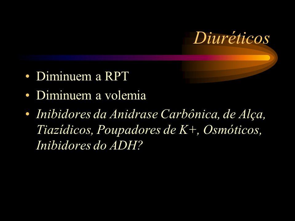 Diuréticos Diminuem a RPT Diminuem a volemia Inibidores da Anidrase Carbônica, de Alça, Tiazídicos, Poupadores de K+, Osmóticos, Inibidores do ADH?