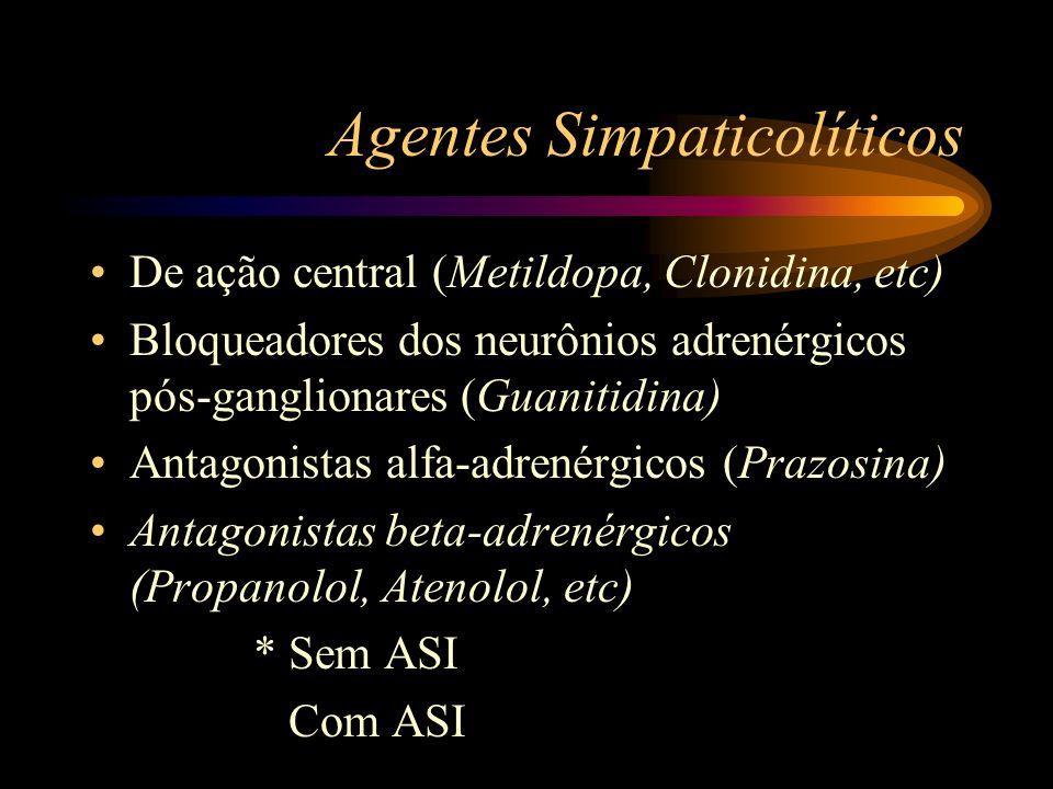 Agentes Simpaticolíticos De ação central (Metildopa, Clonidina, etc) Bloqueadores dos neurônios adrenérgicos pós-ganglionares (Guanitidina) Antagonist