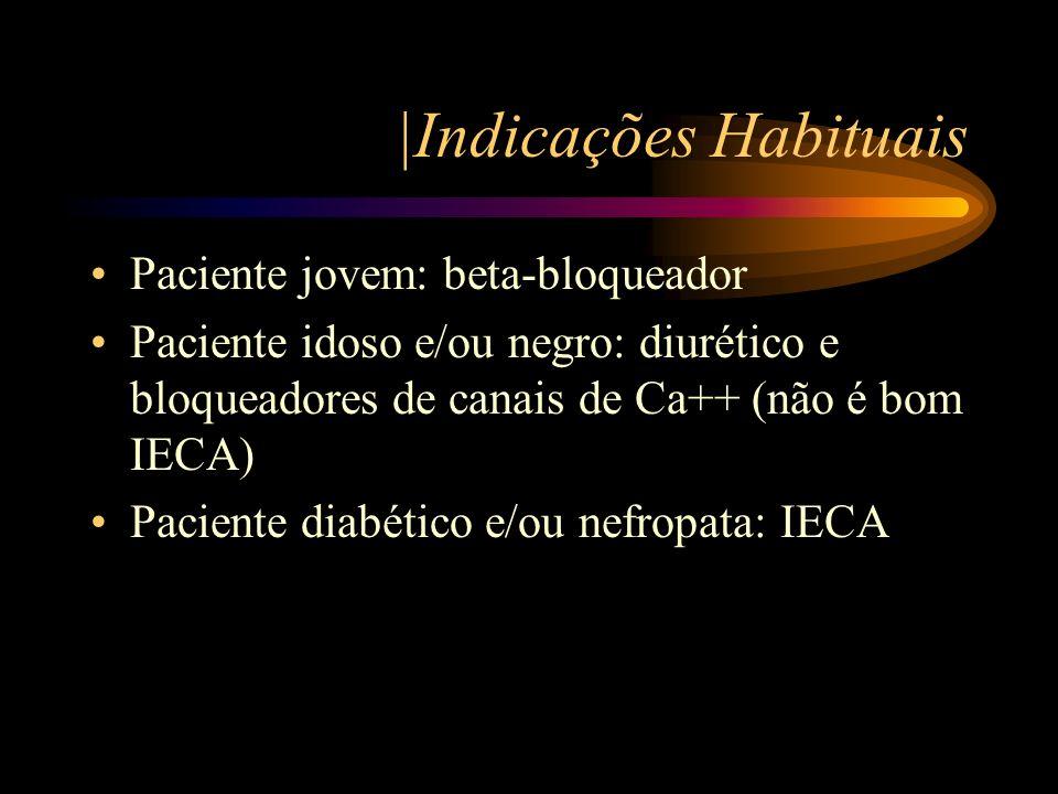  Indicações Habituais Paciente jovem: beta-bloqueador Paciente idoso e/ou negro: diurético e bloqueadores de canais de Ca++ (não é bom IECA) Paciente