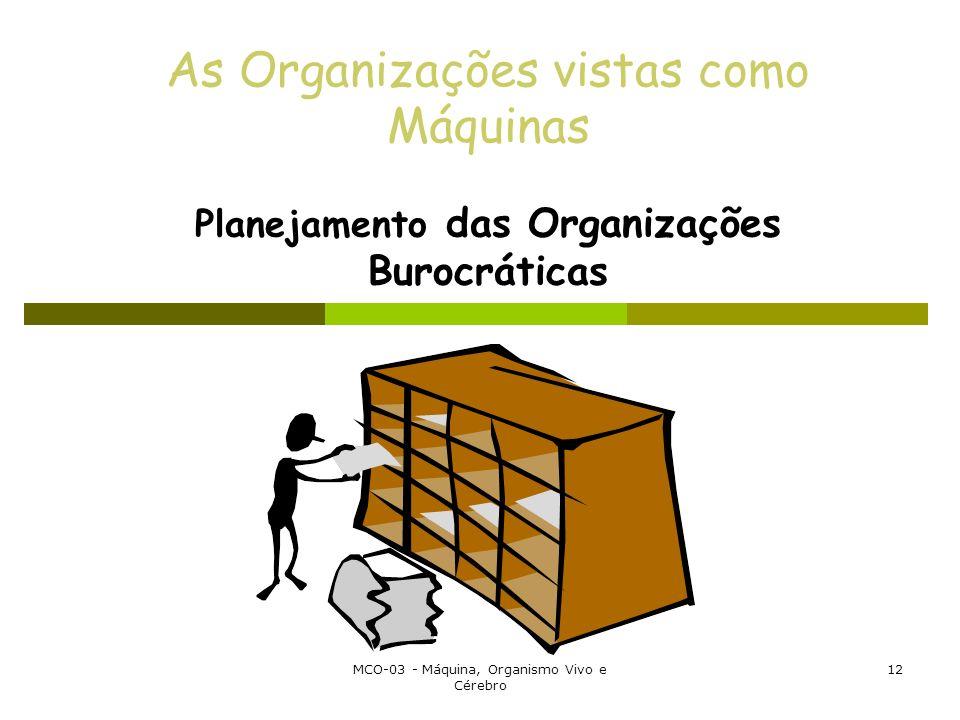 MCO-03 - Máquina, Organismo Vivo e Cérebro 12 As Organizações vistas como Máquinas Planejamento das Organizações Burocráticas